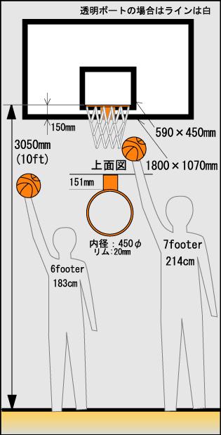 Basket_goal